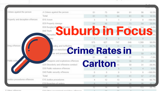 Suburb in Focus 2: Carlton