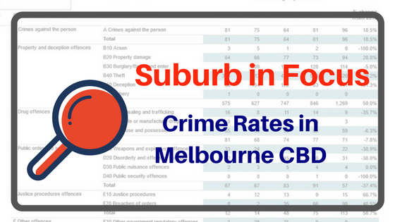 Melbourne Crime Rates, Amalgamated Locksmiths, Crime, Melbourne, 2017